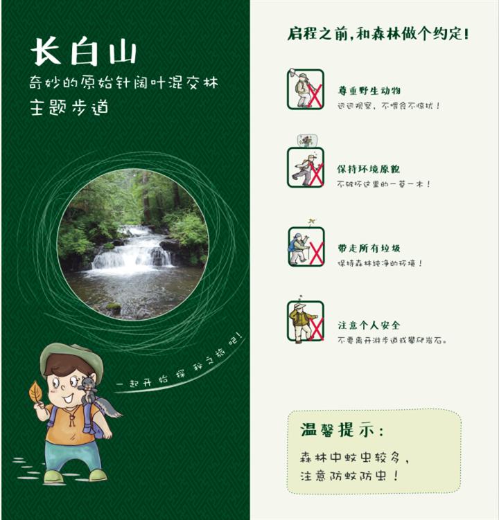 京都风景为长白山北坡森林公园设计的解说作品和导览折页